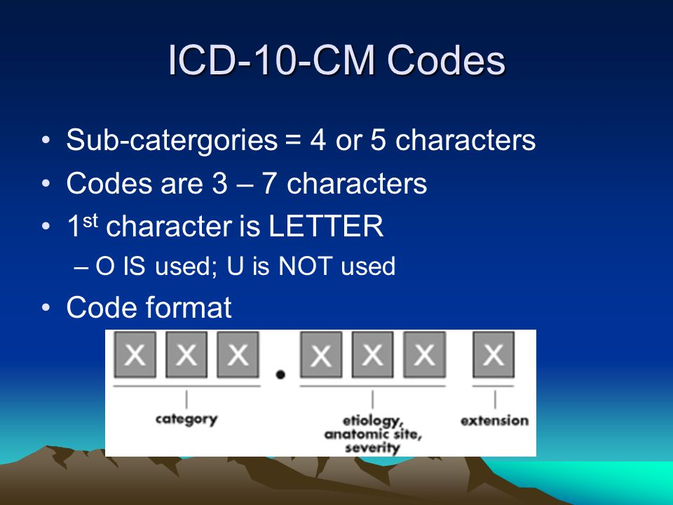 ICD-10-CM Codes Sub-catergories = 4 or 5 characters Codes are 3 – 7 characters 1 st character is LETTER –O IS used; U is NOT used Code format