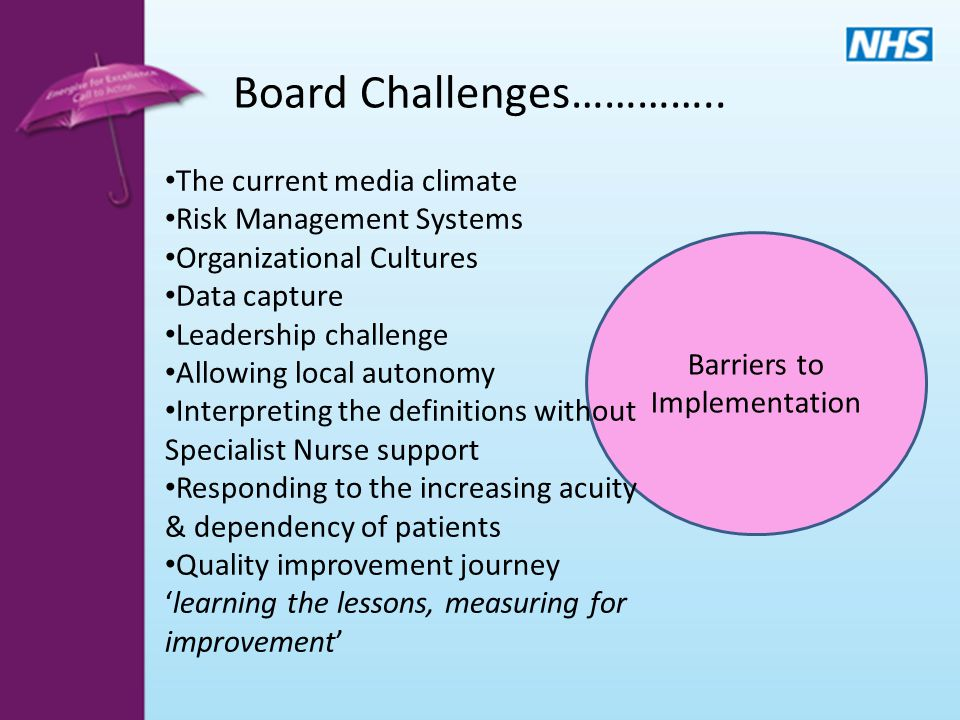 Barriers to Implementation Board Challenges…………..
