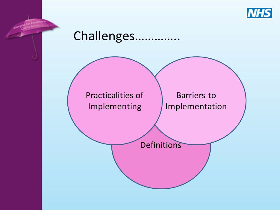Challenges………….. Definitions Barriers to Implementation Practicalities of Implementing
