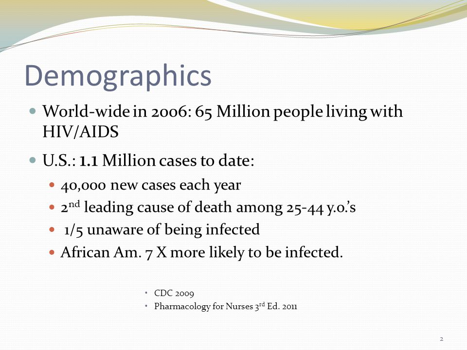 Demographics World-wide in 2006: 65 Million people living with HIV/AIDS U.S.: 1.1 Million cases to date: 40,000 new cases each year 2 nd leading cause of death among 25-44 y.o.'s 1/5 unaware of being infected African Am.