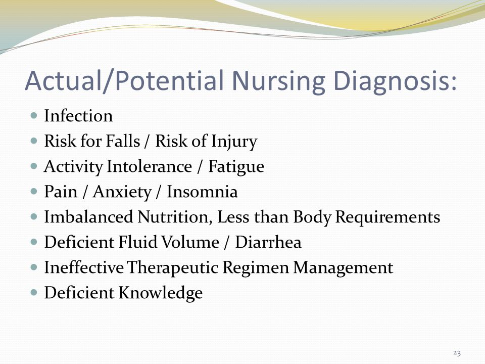 Actual/Potential Nursing Diagnosis: Infection Risk for Falls / Risk of Injury Activity Intolerance / Fatigue Pain / Anxiety / Insomnia Imbalanced Nutrition, Less than Body Requirements Deficient Fluid Volume / Diarrhea Ineffective Therapeutic Regimen Management Deficient Knowledge 23