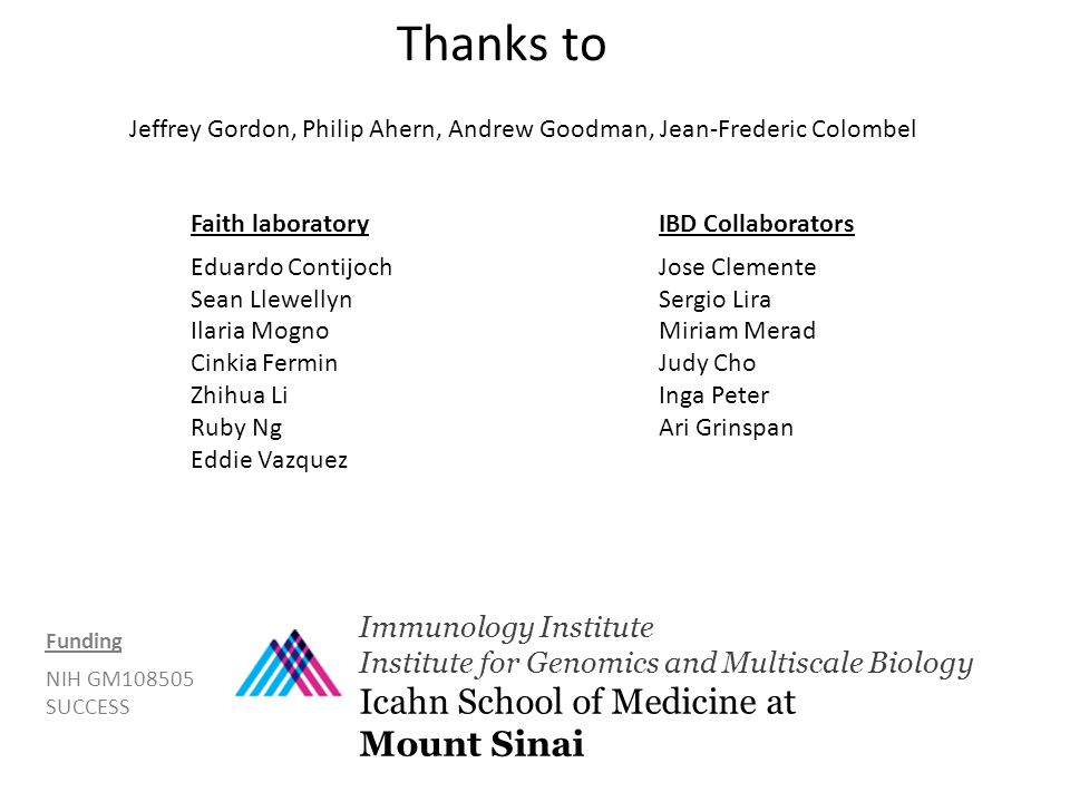 Thanks to Faith laboratory Eduardo Contijoch Sean Llewellyn Ilaria Mogno Cinkia Fermin Zhihua Li Ruby Ng Eddie Vazquez Immunology Institute Institute for Genomics and Multiscale Biology Icahn School of Medicine at Mount Sinai Jeffrey Gordon, Philip Ahern, Andrew Goodman, Jean-Frederic Colombel IBD Collaborators Jose Clemente Sergio Lira Miriam Merad Judy Cho Inga Peter Ari Grinspan Funding NIH GM108505 SUCCESS
