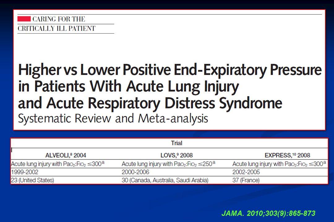 JAMA. 2010;303(9):865-873