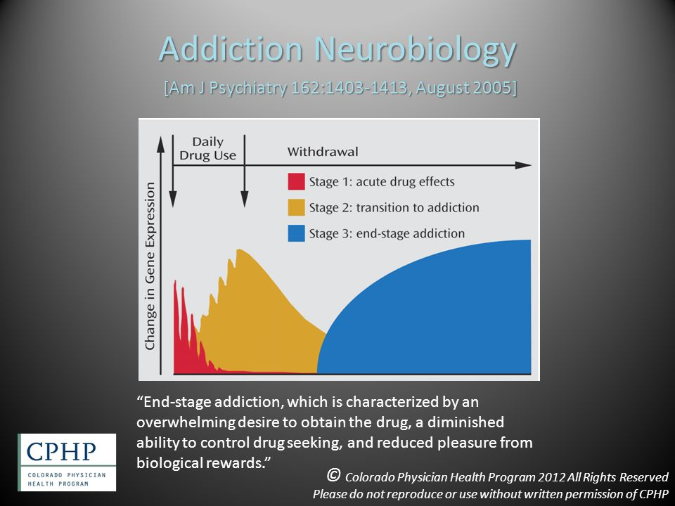 Addiction Neurobiology [Am J Psychiatry 162:1403-1413, August 2005] End-stage addiction, which is characterized by an overwhelming desire to obtain the drug, a diminished ability to control drug seeking, and reduced pleasure from biological rewards. © Colorado Physician Health Program 2012 All Rights Reserved Please do not reproduce or use without written permission of CPHP
