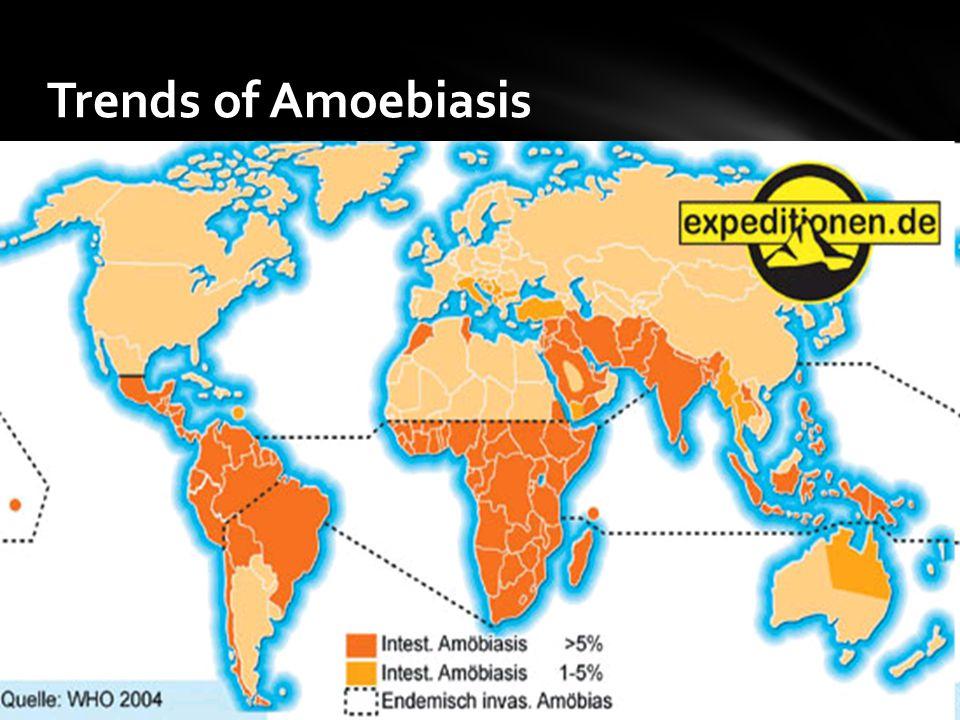 Trends of Amoebiasis