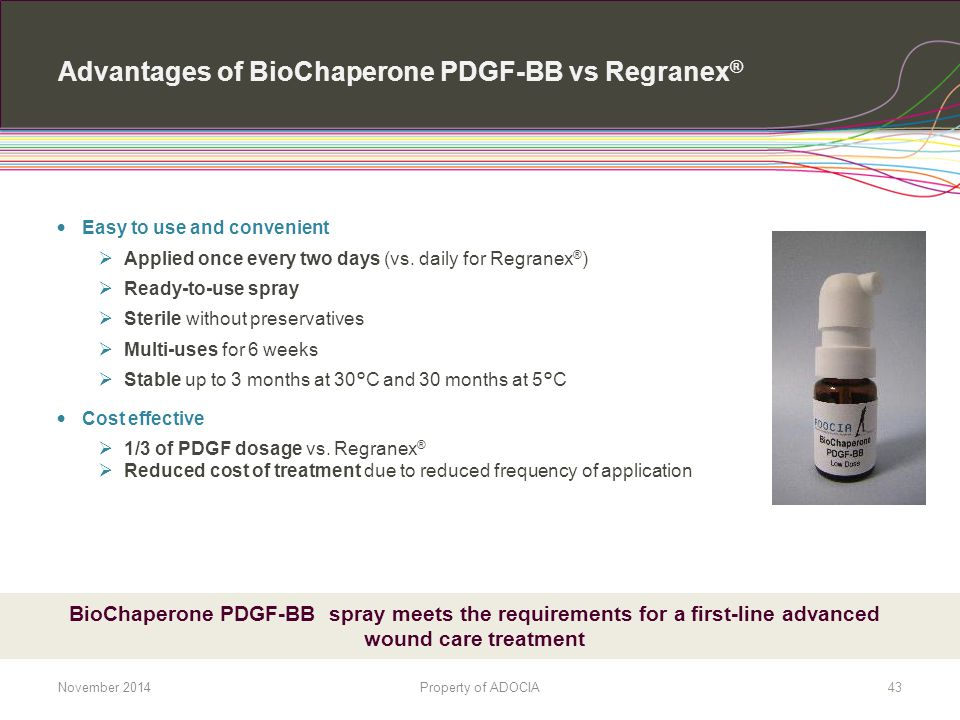 Advantages of BioChaperone PDGF-BB vs Regranex ® BioChaperone PDGF-BB spray meets the requirements for a first-line advanced wound care treatment Easy