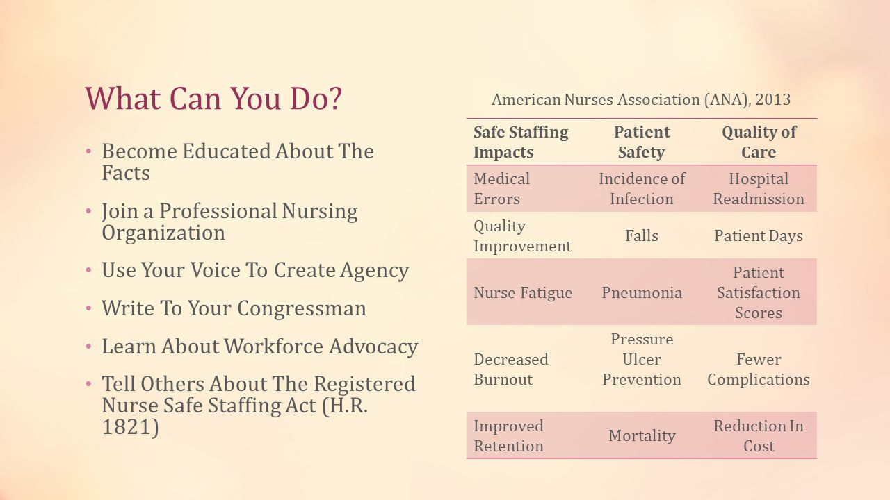 What Can You Do? Become Educated About The Facts Join a Professional Nursing Organization Use Your Voice To Create Agency Write To Your Congressman Le