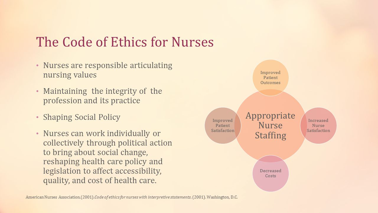 The Code of Ethics for Nurses Nurses are responsible articulating nursing values Maintaining the integrity of the profession and its practice Shaping
