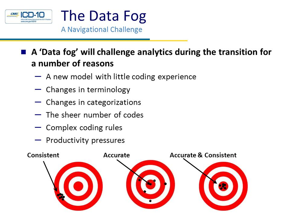 The Data Fog A Navigational Challenge A 'Data fog' will challenge analytics during the transition for a number of reasons – A new model with little coding experience – Changes in terminology – Changes in categorizations – The sheer number of codes – Complex coding rules – Productivity pressures ConsistentAccurateAccurate & Consistent