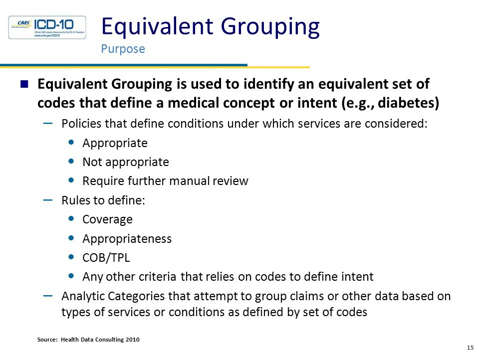 Equivalent Grouping Purpose Equivalent Grouping is used to identify an equivalent set of codes that define a medical concept or intent (e.g., diabetes) – Policies that define conditions under which services are considered: Appropriate Not appropriate Require further manual review – Rules to define: Coverage Appropriateness COB/TPL Any other criteria that relies on codes to define intent – Analytic Categories that attempt to group claims or other data based on types of services or conditions as defined by set of codes 15 Source: Health Data Consulting 2010HResources