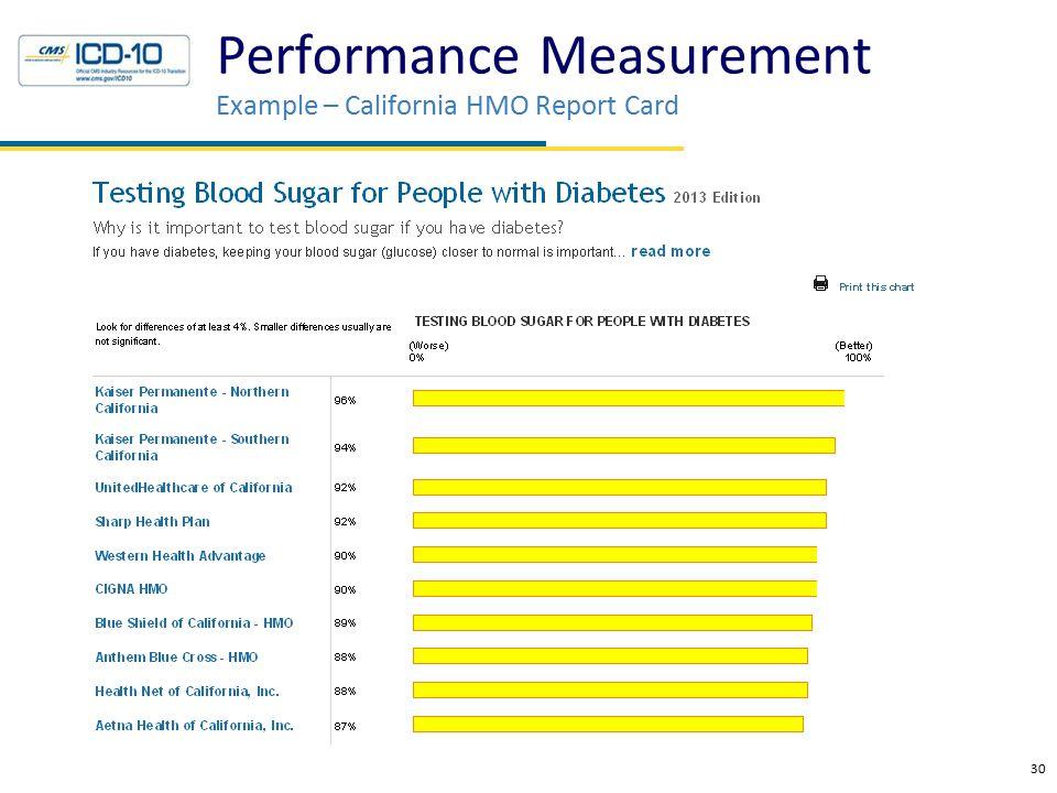 Performance Measurement Example – California HMO Report Card 30