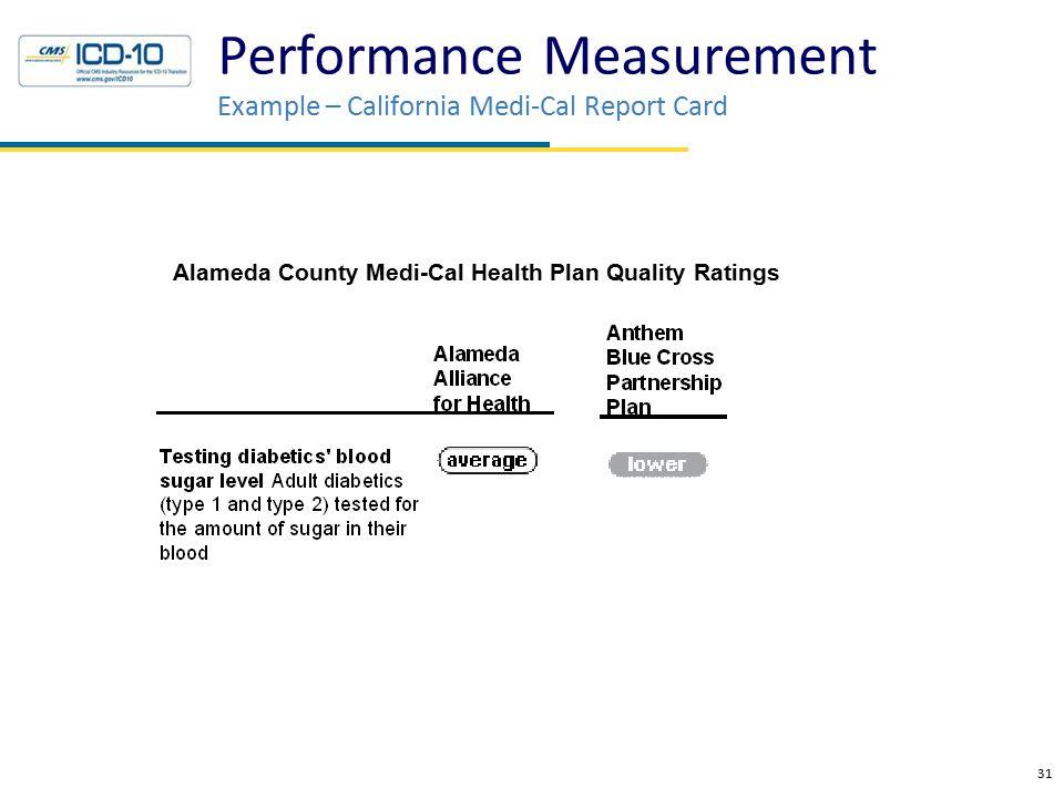 Performance Measurement Example – California Medi-Cal Report Card 31 Alameda County Medi-Cal Health Plan Quality Ratings