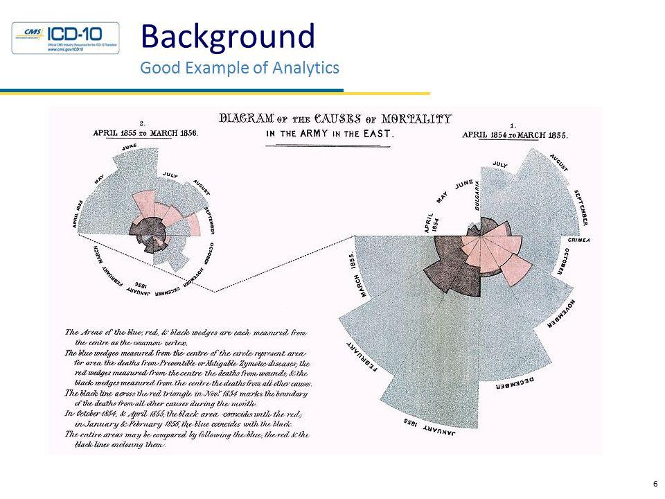 Background Good Example of Analytics 6