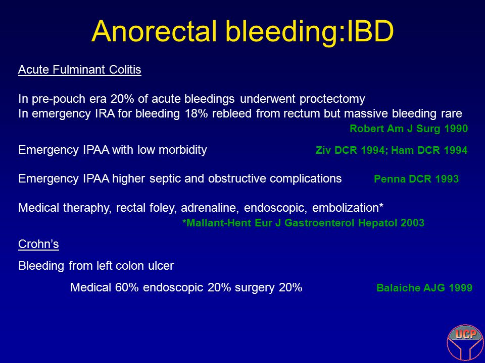 Anorectal bleeding:IBD Acute Fulminant Colitis In pre-pouch era 20% of acute bleedings underwent proctectomy In emergency IRA for bleeding 18% rebleed from rectum but massive bleeding rare Robert Am J Surg 1990 Emergency IPAA with low morbidity Ziv DCR 1994; Ham DCR 1994 Emergency IPAA higher septic and obstructive complications Penna DCR 1993 Medical theraphy, rectal foley, adrenaline, endoscopic, embolization* *Mallant-Hent Eur J Gastroenterol Hepatol 2003 Crohn's Bleeding from left colon ulcer Medical 60% endoscopic 20% surgery 20% Balaiche AJG 1999