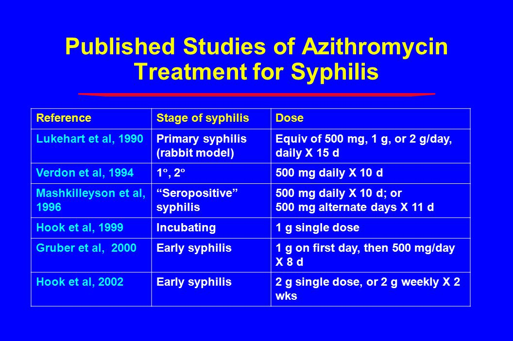 Published Studies of Azithromycin Treatment for Syphilis ReferenceStage of syphilisDose Lukehart et al, 1990Primary syphilis (rabbit model) Equiv of 500 mg, 1 g, or 2 g/day, daily X 15 d Verdon et al, 1994 1 , 2  500 mg daily X 10 d Mashkilleyson et al, 1996 Seropositive syphilis 500 mg daily X 10 d; or 500 mg alternate days X 11 d Hook et al, 1999Incubating1 g single dose Gruber et al, 2000Early syphilis1 g on first day, then 500 mg/day X 8 d Hook et al, 2002Early syphilis2 g single dose, or 2 g weekly X 2 wks