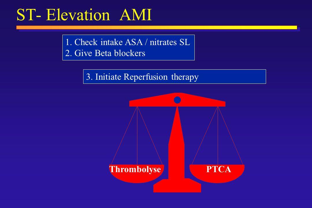 ST- Elevation AMI 1. Check intake ASA / nitrates SL 2.