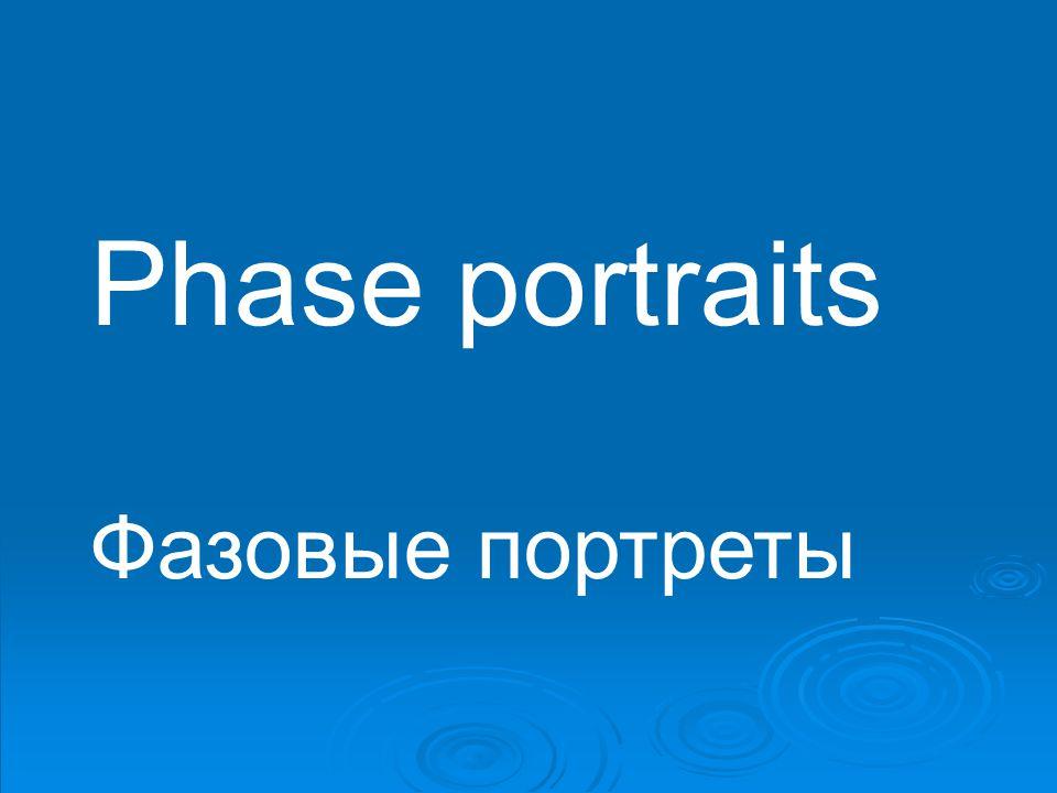 Phase portraits Фазовые портреты