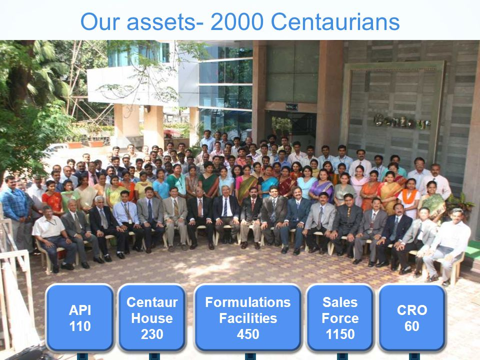 www.centaurpharma.com We Impart Health to Life Contract Manufacturing, Pune www.centaurpharma.com We Impart Health to Life  Fully scalable formulations facility 25,000 square metres  Approved by USFDA, UK MHRA, TGA, Health Canada  Annual capacity 3 billion tablets & 600 million capsules  Formulations and Analytical R&D  On the anvil, Ophthalmics–12 million units pa