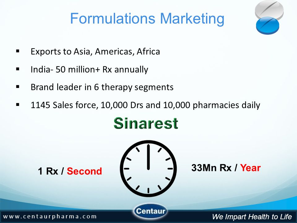 www.centaurpharma.com We Impart Health to Life  Exports to Asia, Americas, Africa  India- 50 million+ Rx annually  Brand leader in 6 therapy segments  1145 Sales force, 10,000 Drs and 10,000 pharmacies daily Formulations Marketing 1 Rx / Second 33Mn Rx / Year