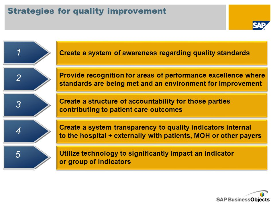 Strategies for quality improvement Create a system of awareness regarding quality standards Provide recognition for areas of performance excellence wh