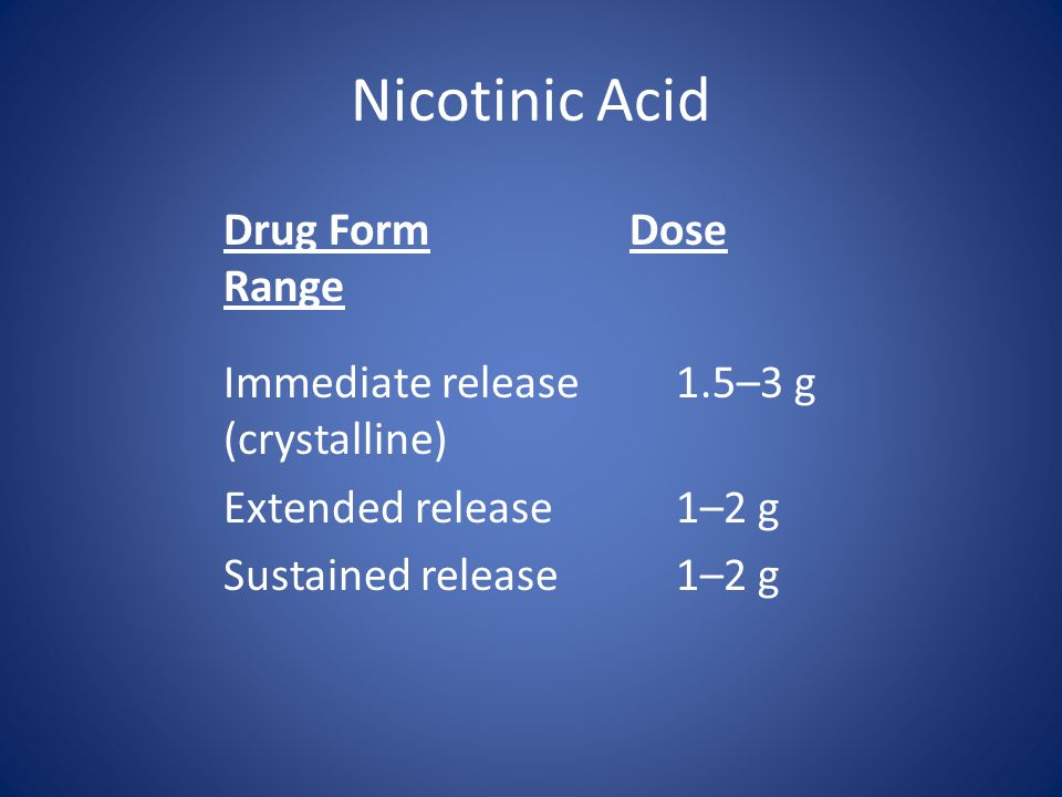 Nicotinic Acid Drug FormDose Range Immediate release1.5–3 g (crystalline) Extended release1–2 g Sustained release1–2 g