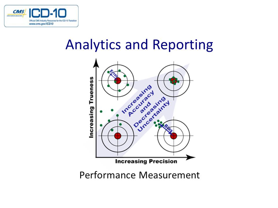 Performance Measurement Analytics and Reporting