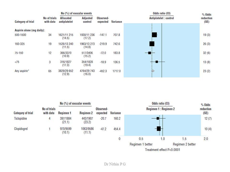 FINESSE TRIAL N Engl J Med 2008;358:2205-17 On TIME TRIAL Lancet 2008; 372: 537–46.