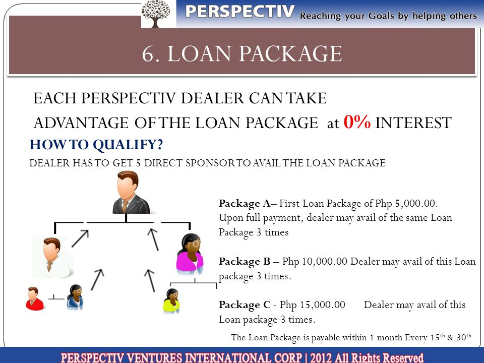 6. LOAN PACKAGE EACH PERSPECTIV DEALER CAN TAKE ADVANTAGE OF THE LOAN PACKAGE at 0% INTEREST HOW TO QUALIFY? DEALER HAS TO GET 5 DIRECT SPONSOR TO AVA