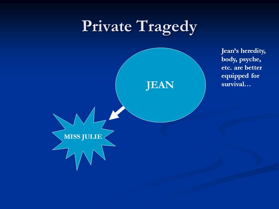 Private Tragedy JEAN Jean's heredity, body, psyche, etc.