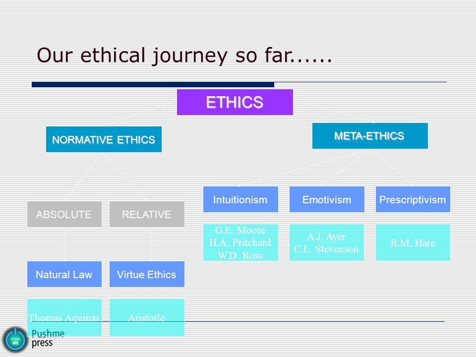 Our ethical journey so far......ETHICS NORMATIVE ETHICS RELATIVE META-ETHICSABSOLUTEIntuitionismEmotivismPrescriptivismVirtue EthicsNatural Law Thomas