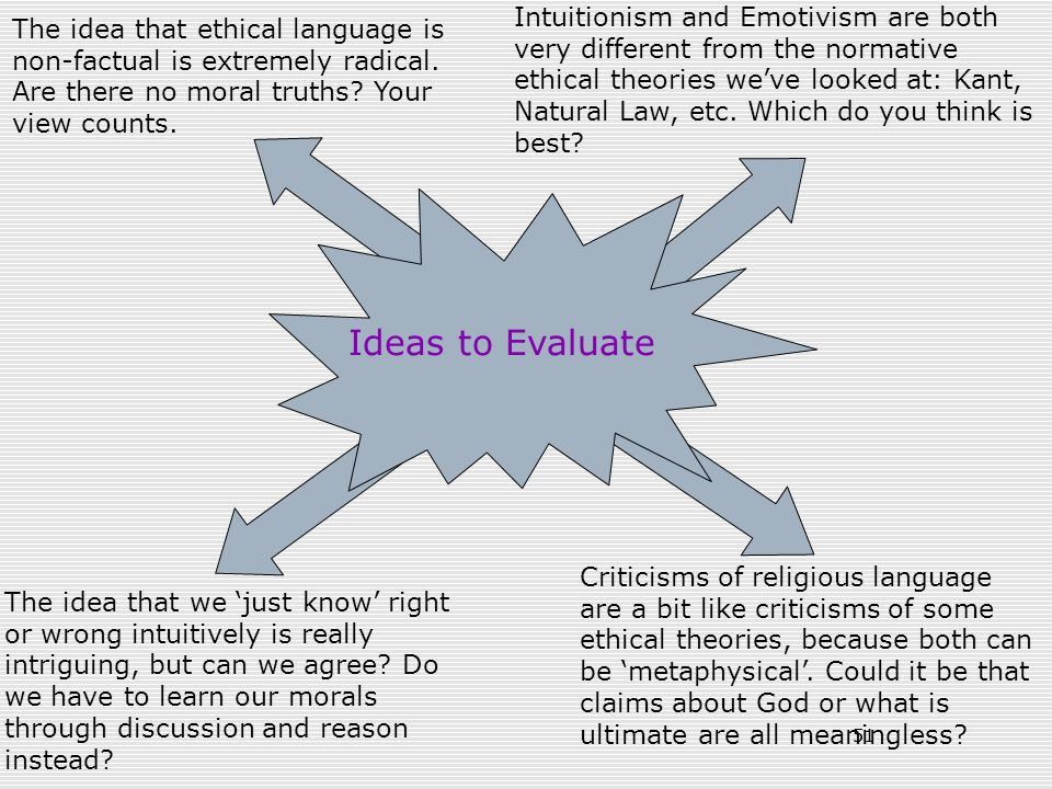 51 Ideas to Evaluate The idea that ethical language is non-factual is extremely radical. Are there no moral truths? Your view counts. Intuitionism and