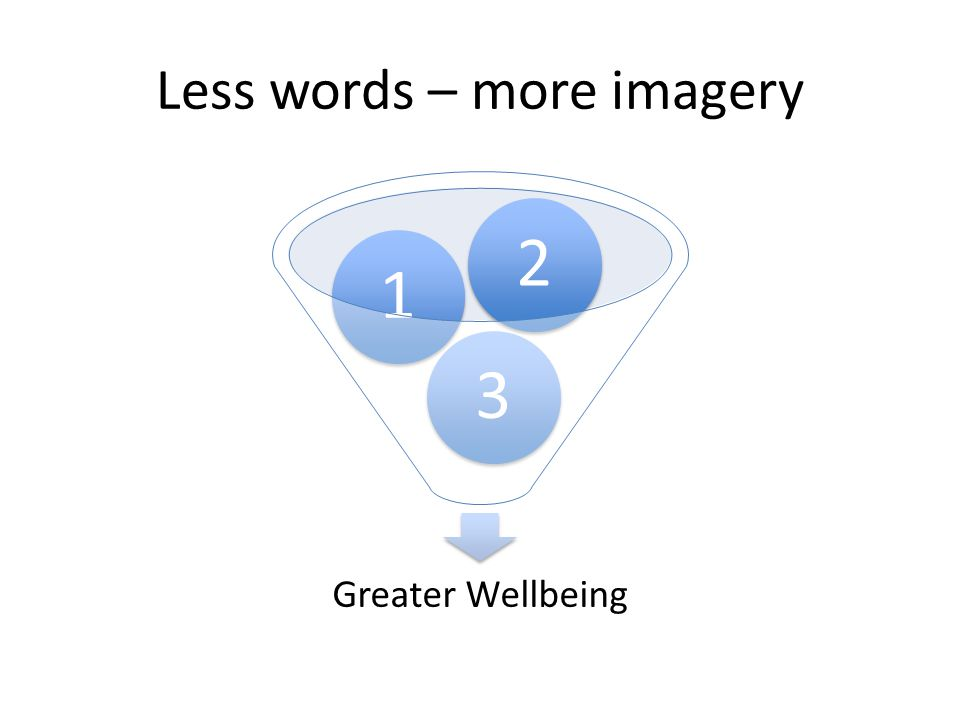 Less words – more imagery Greater Wellbeing 312