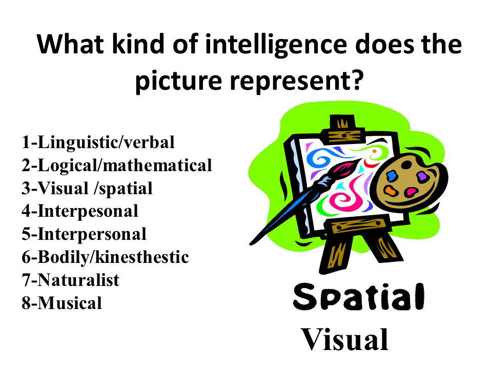 Logical/Mathematical Intelligence Often called scientific thinking, this intelligence deals with inductive and deductive thinking/reasoning, numbers, and the recognition of abstract patterns.