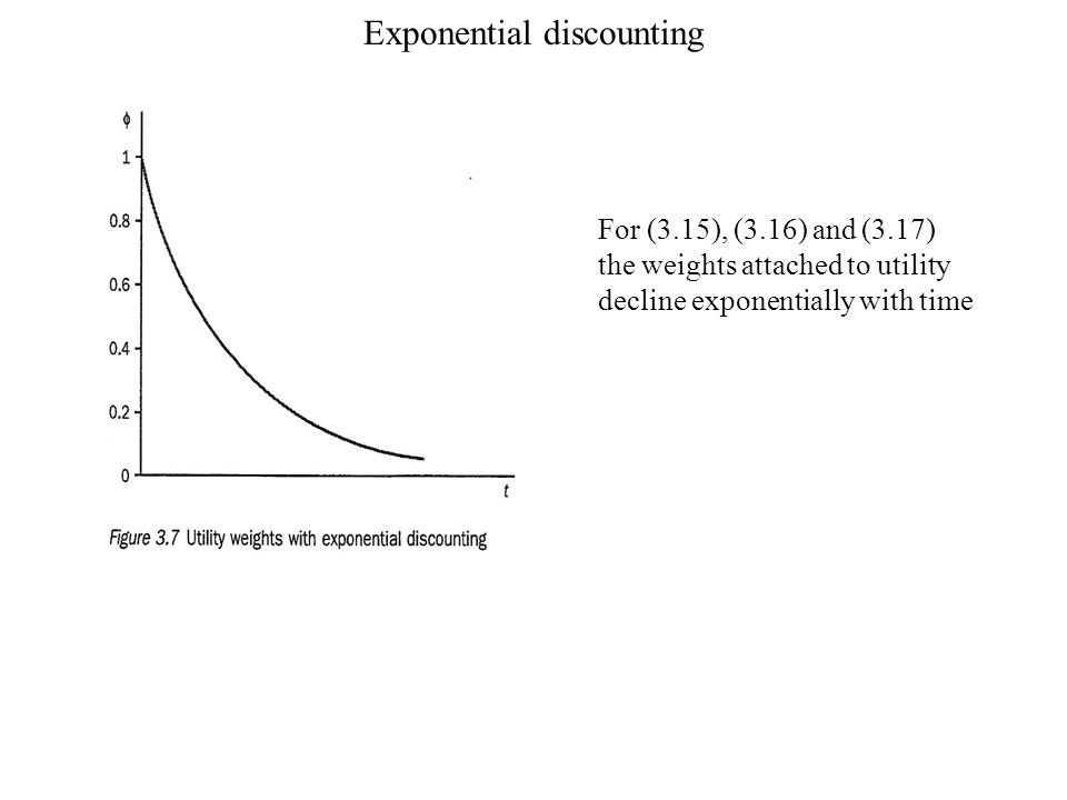 Exponential discounting For (3.15), (3.16) and (3.17) the weights attached to utility decline exponentially with time