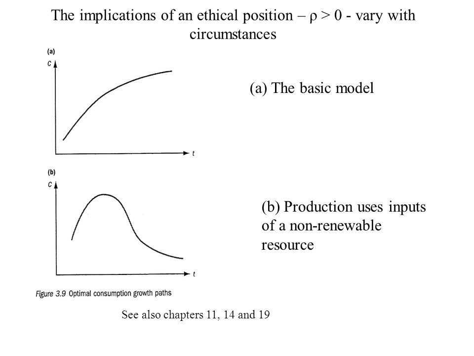 The implications of an ethical position – ρ > 0 - vary with circumstances (a) The basic model (b) Production uses inputs of a non-renewable resource S
