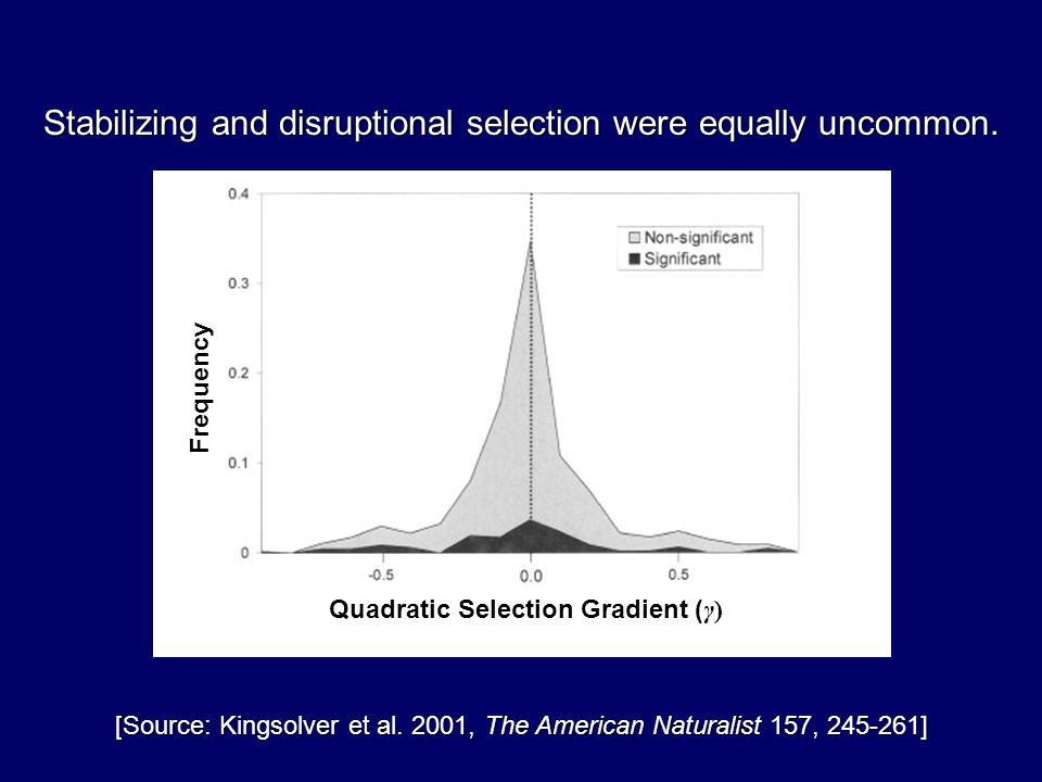 Stabilizing and disruptional selection were equally uncommon.