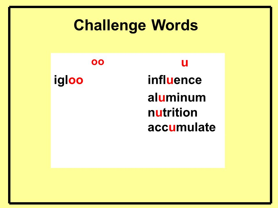 Spelling Fluency How Fast Can You Read the Words.