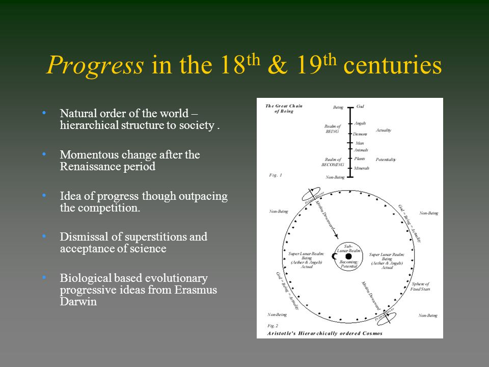 Progress in the 18 th & 19 th centuries Natural order of the world – hierarchical structure to society.