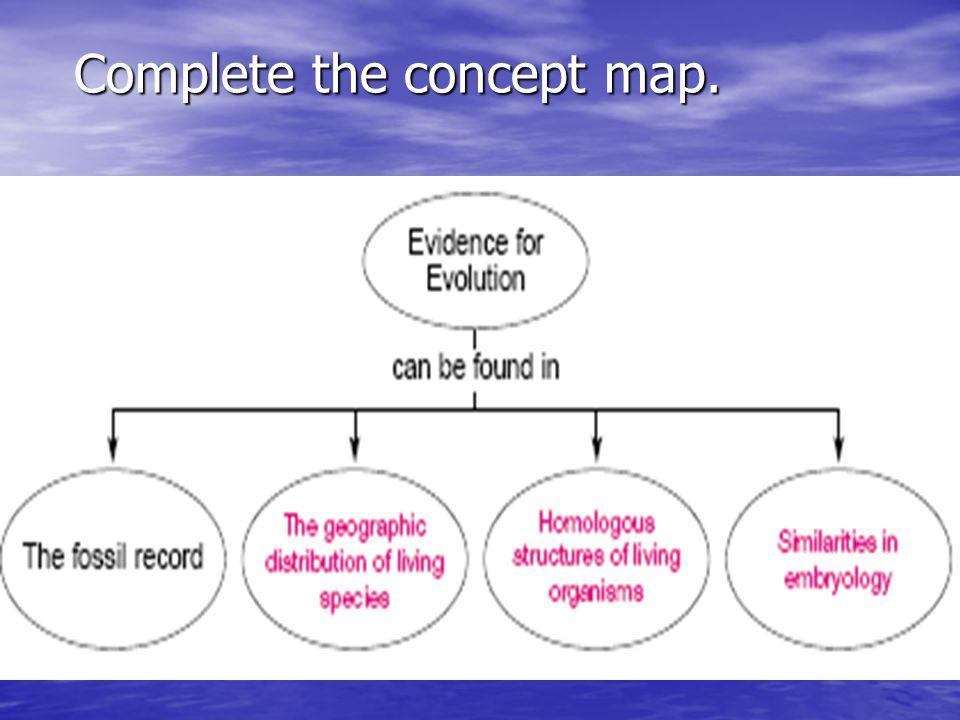 Complete the concept map. Complete the concept map.