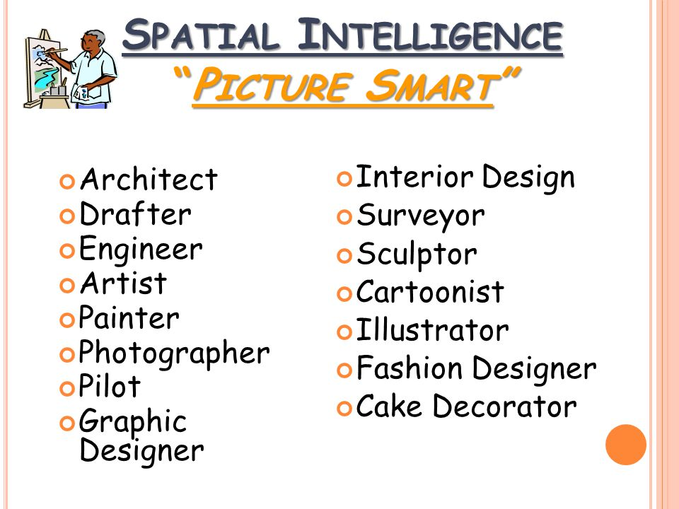 Architect Drafter Engineer Artist Painter Photographer Pilot Graphic Designer Interior Design Surveyor Sculptor Cartoonist Illustrator Fashion Designer Cake Decorator S PATIAL I NTELLIGENCE P ICTURE S MART