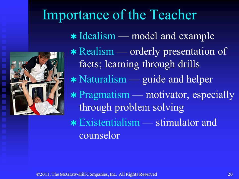 ©2011, The McGraw-Hill Companies, Inc. All Rights Reserved20 Importance of the Teacher   Idealism — model and example   Realism — orderly presenta