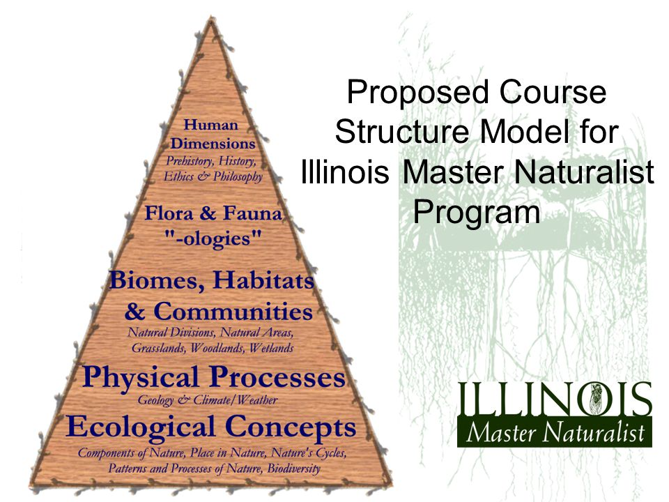 Proposed Course Structure Model for Illinois Master Naturalist Program