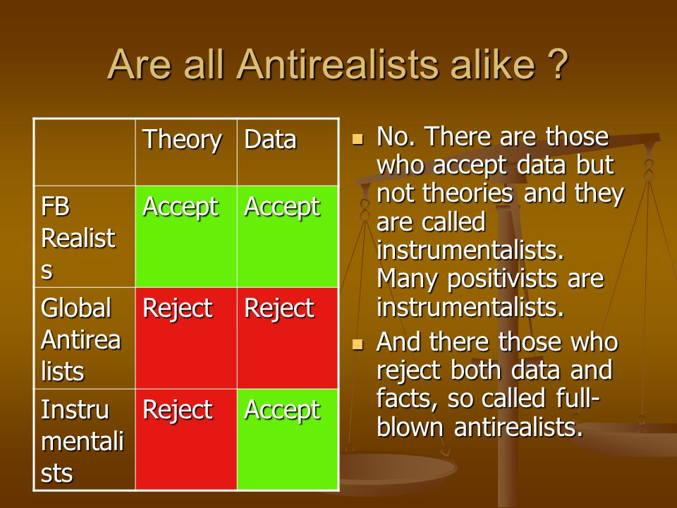 A Brief Summary of Antirealism There are two types of antirealists: instrumentalists and global antirealists.