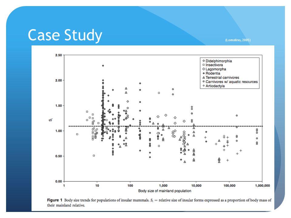Case Study (Lomolino, 2005)