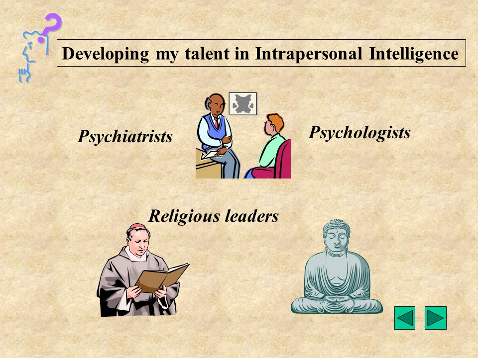 Religious leaders Psychiatrists Psychologists Developing my talent in Intrapersonal Intelligence