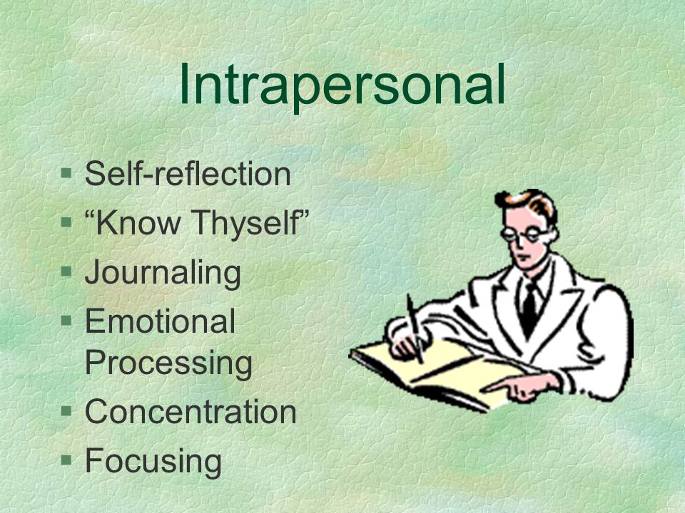 Intrapersonal §Self-reflection § Know Thyself §Journaling §Emotional Processing §Concentration §Focusing
