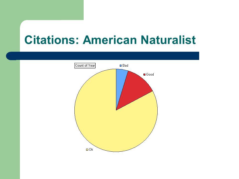 Citations: American Naturalist