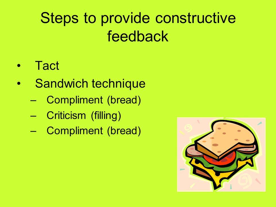 Steps to provide constructive feedback Tact Sandwich technique –Compliment (bread) –Criticism (filling) –Compliment (bread)