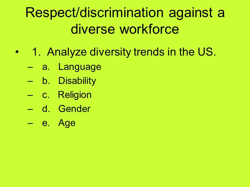 Respect/discrimination against a diverse workforce 1. Analyze diversity trends in the US. –a. Language –b. Disability –c. Religion –d. Gender –e. Age