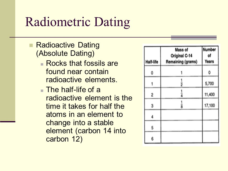 How we know what happened when Radiometric Dating Stratigraphy Molecular clocks